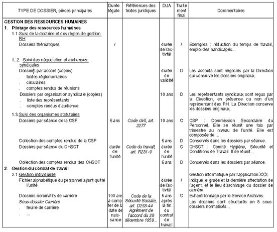 Ged du cabinet open source le tableau de gestion - Classement cabinet expertise comptable ...